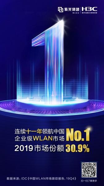 实力领航!新华三连续十一年赢得中国企业级WLAN市场份额第一