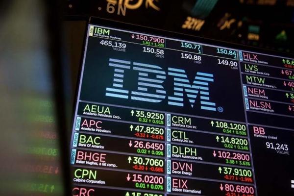 全球50大上市公司正在用区块链做什么?