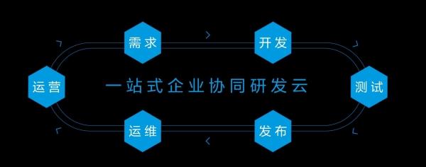 """阿里云宣布 """"云效""""公共云商用 助力一站式企业协同研发"""