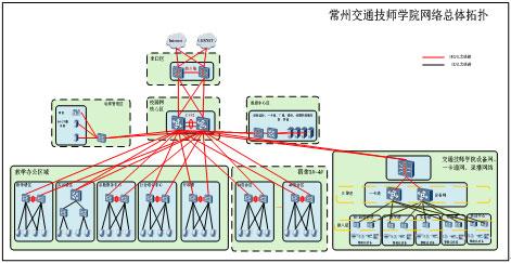 华为助力常州交通技师学院打造职教敏捷校园网