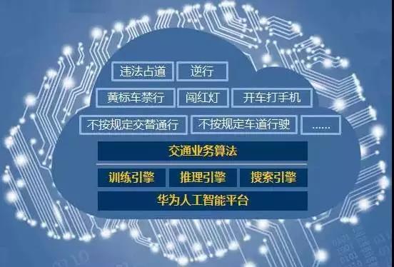 """号外!深圳交警-华为公司联合打c造""""城市交通大脑""""斩获全球大奖!它的最强之处在于……"""