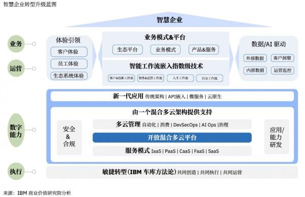 """中国智慧企业转型升级,不能打""""无准备之仗"""""""