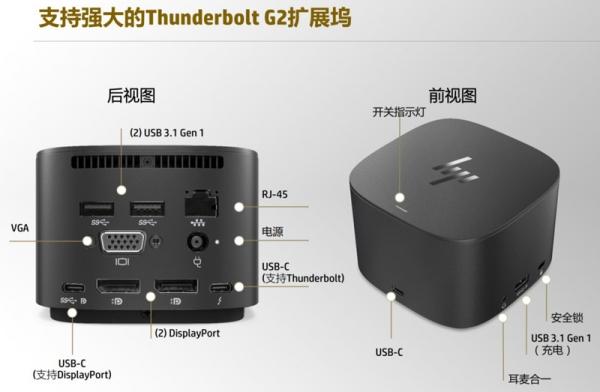 满足商务用户多变的需求 HP EliteBook 840 G5带来高效办公体验