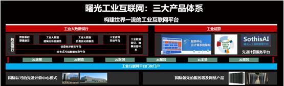 """为制造业配备""""最强大脑"""" 中科曙光工业互联网平台发布"""