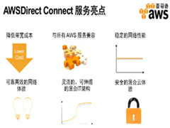 华三通信UIS统一基础架构系统
