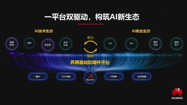 华为许映童:一平台双驱动,共建�N腾产业新生态
