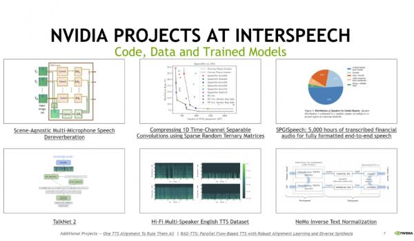 革新对话式AI模型 NVIDIA在INTERSPEECH 2021大会展示语音技术突破性进展