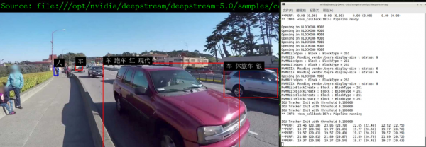 NVIDIA Jetson Nano 2GB 系列文章(31):DeepStream 多模型组合检测-1