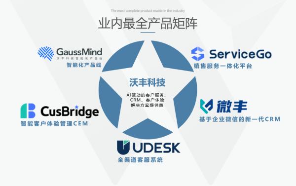 Udesk品牌升级沃丰科技深耕AI核心技术,五大产品线全面推进数一数二战略