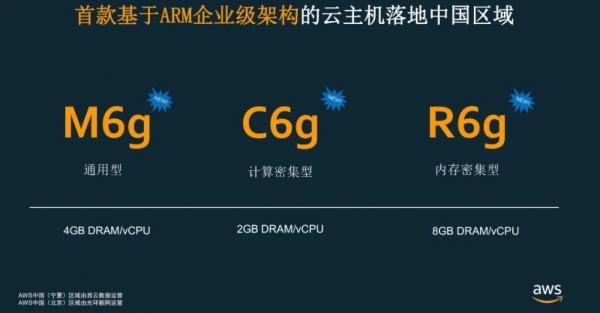 解除ARM的顾虑 Graviton2为企业带来更多选择