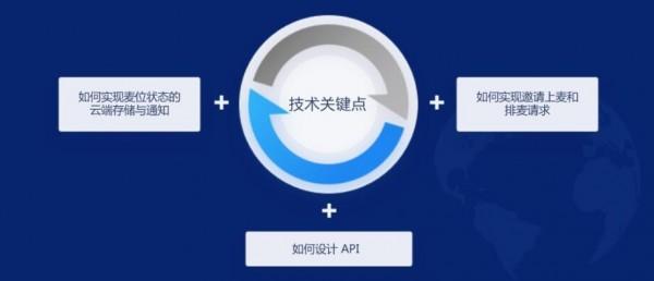 "WICC 2021 技术分论坛 ""开箱即用""语聊房Demo成亮点"