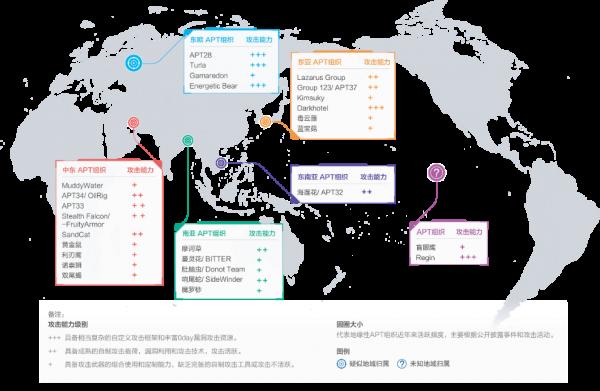 奇安信BCS 2021重磅发布:全球高级持续性威胁(APT)2021年中报告