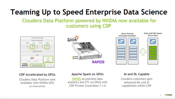 GPU加速CDH NVIDIA与Cloudera联手让数据价值触手可及
