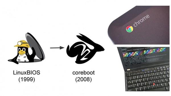 基于LinuxBoot的云固件创新实践