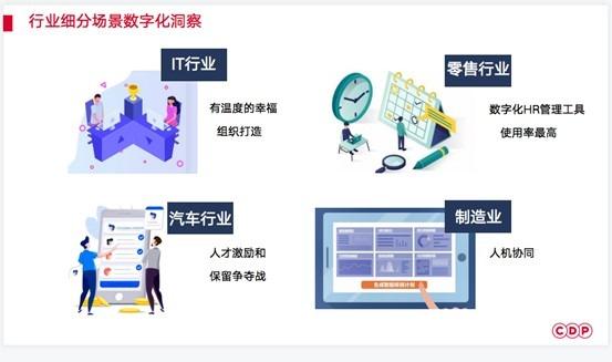 """从效率到体验,CDP集团解码HR科技创新最前沿""""员工体验平台"""""""