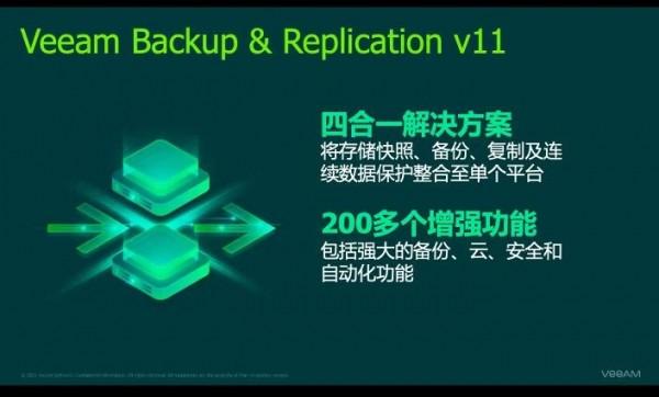 """面向""""云网端""""数据保护趋势,Veeam发布全新V11,单一平台实现云上云下多功能数据保护"""