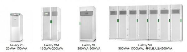 E变换技术加持,构建面向碳中和的高可用数据中心