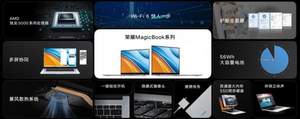 荣耀MagicBook14/15锐龙版2021款发布 多窗口功能助力用户实现效率翻倍