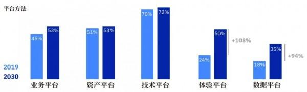 """""""新基建""""浪潮下,看中国汽车行业如何乘风破浪!"""