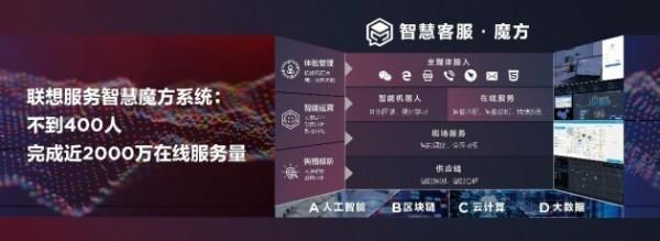"""联想新IT引擎引领智能化变革,助力""""中国力量""""更加强大"""