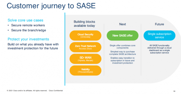 思科推出Cisco Plus,向网络即服务迈进