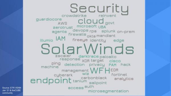 SolarWinds黑客和COVID-19如何改变网络安全开支
