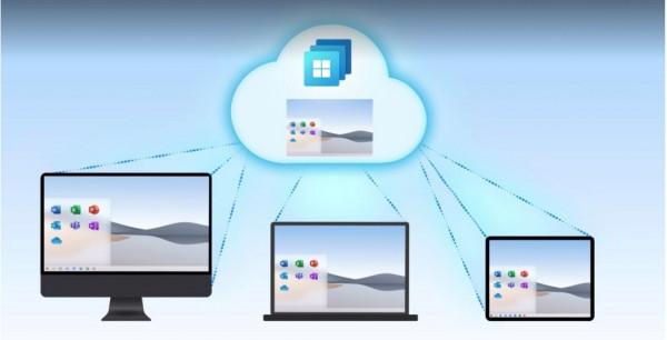 让安卓苹果用户也能用上Windows,微软发布Windows365有何用意?
