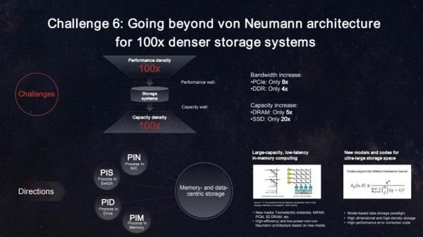 快讯:华为正研究容量和性能提升100倍的新型存储
