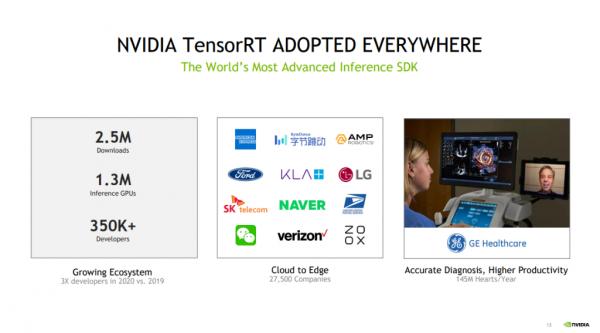 加速AI推理 NVIDIA发布TensorRT 8并获得ACM RecSys 2021挑战赛冠军