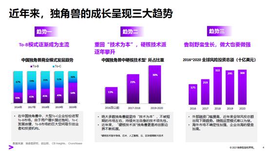 埃森哲发布《中国独角兽企业研究》报告:发现独角兽进化新范式 勾勒未来发展新路径