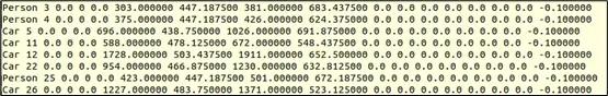 NVIDIA Jetson Nano 2GB 系列文章(29): DeepStream 目标追踪功能