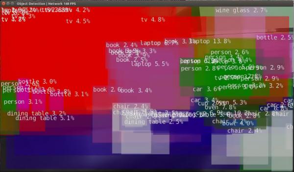 "NVIDIA Jetson Nano 2GB 系列文章(20) :""Hello AI World""扩充参数解析功能"