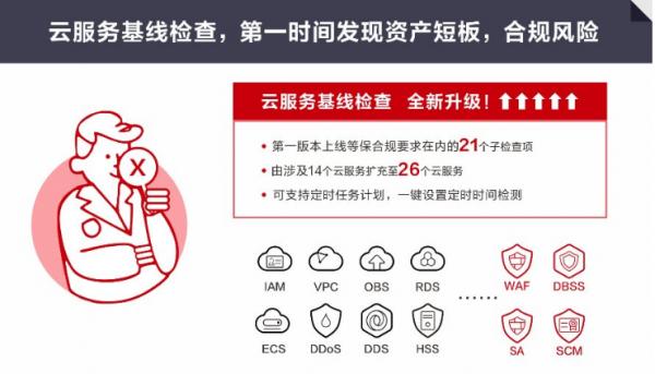 华为云态势感知功能升级,能为企业云化排查90%以上的安全风险
