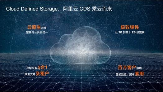 阿里云存储的跃迁:从软件定义到云定义