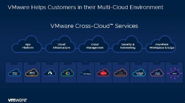VMworld 2021:VMware加大对多云的投资,将云的选择权和控制权还给用户