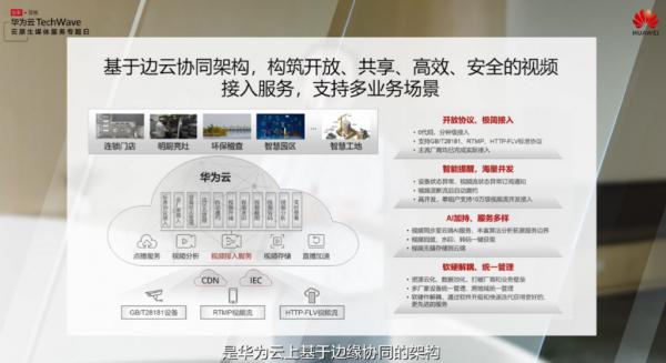 华为云音视频服务正式升级为媒体服务,加速产业全面云化升级