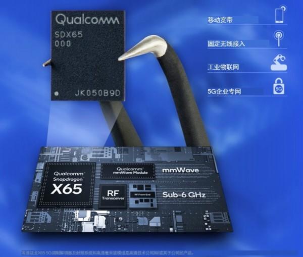 5G毫米波又迎里程碑式突破,支持未来中国5G毫米波部署所要求特性
