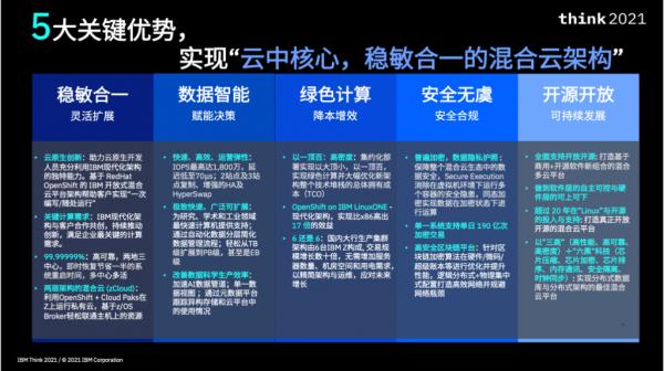 2021 年 IBM 服务器和存储用户关心的 5 大问题