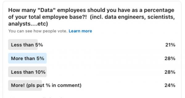 CIO如何做到并保持数据驱动