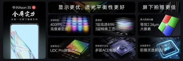 创新的脚步从未停止 中兴拿出了屏下摄像手机Axon 30 5G