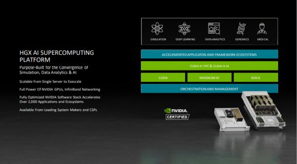 加速千行百业的AI民主化 NVIDIA公布面向5G和超算的新方案