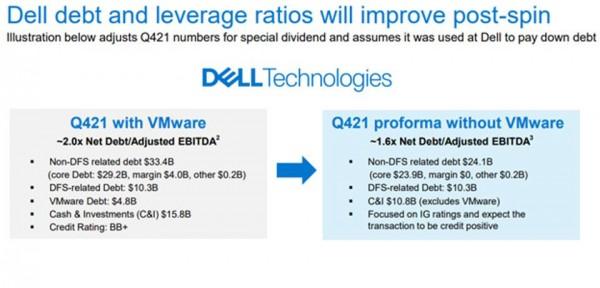 Dell Tech improved debt profile