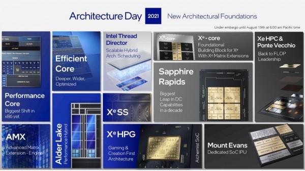 英特尔架构日回顾:关于芯片巨头的广度、深度与未来