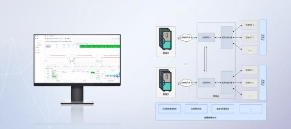 锐捷推出新一代AI SaaS 云平台,支撑百万级智能柜规模化运营