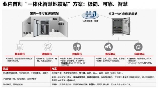 华为:科技守护平安 共筑防灾减灾铜墙铁壁