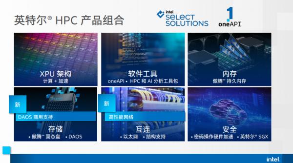 软硬协同 英特尔XPU全面创新加速HPC与AI融合发展
