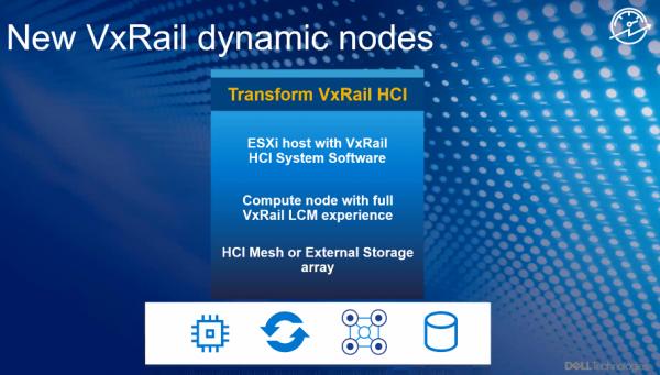 新品动态,VxRail重塑超融合想象空间