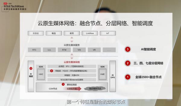 华为云正式发布视频接入服务VIS,支持海量并发和多业务场景