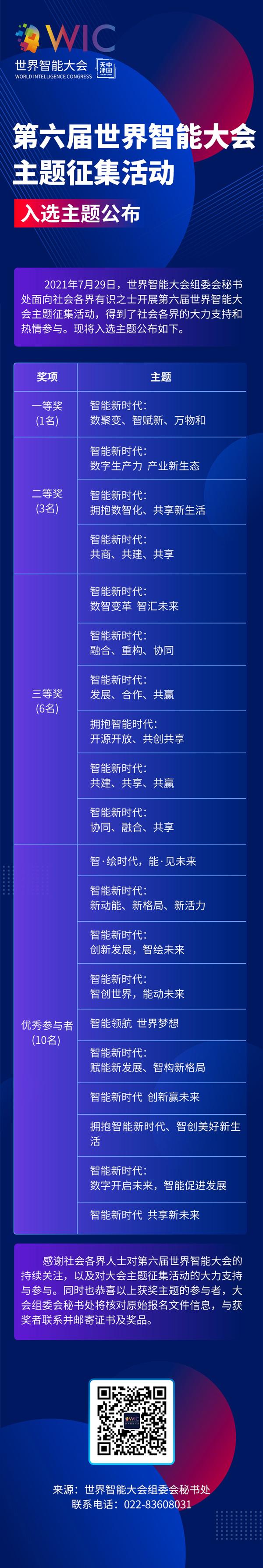 【津彩鲜知】第六届世界智能大会主题征集活动入选主题公布